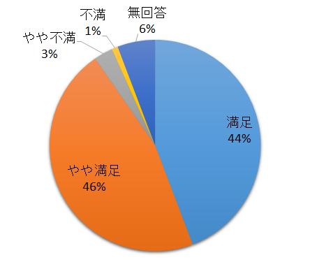 hyogo-chusyo-graph1.png